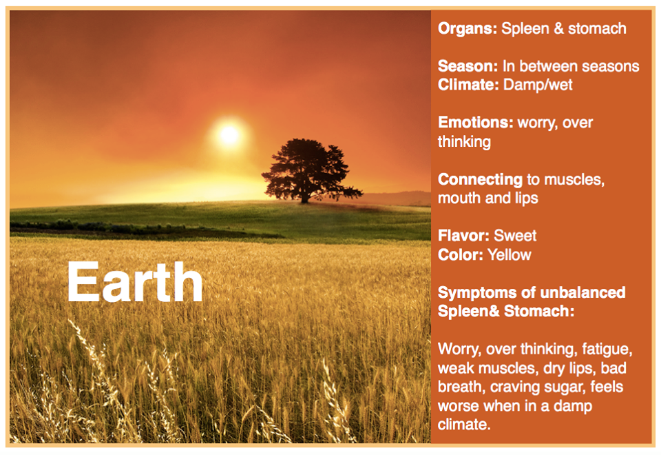 5 elements Earth
