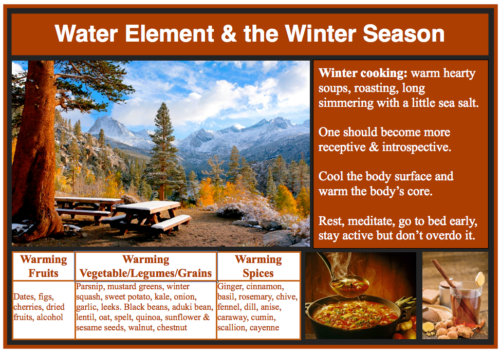 Winter in Chinese medicine