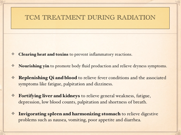 TCM for Radiation