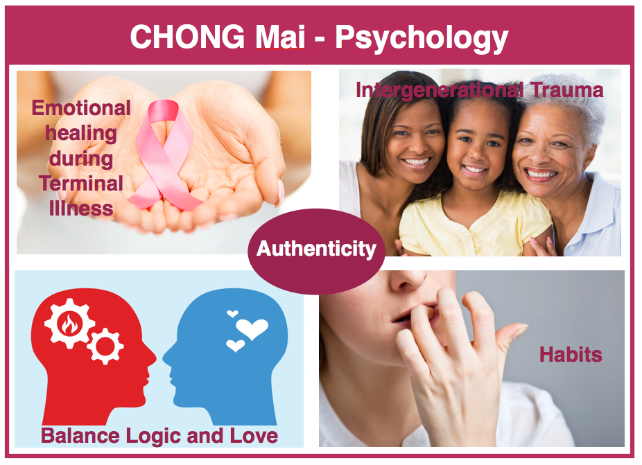 chong-mai-functions